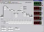EWM Programmiersoftware PC 300 NET SET incl. Kabelsatz / Interface / Dongle